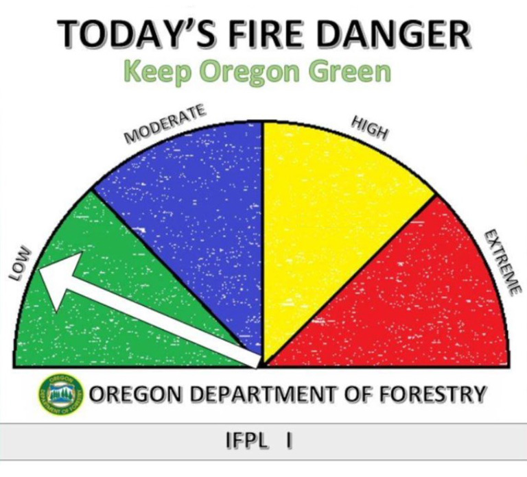 Fire-Danger-Low