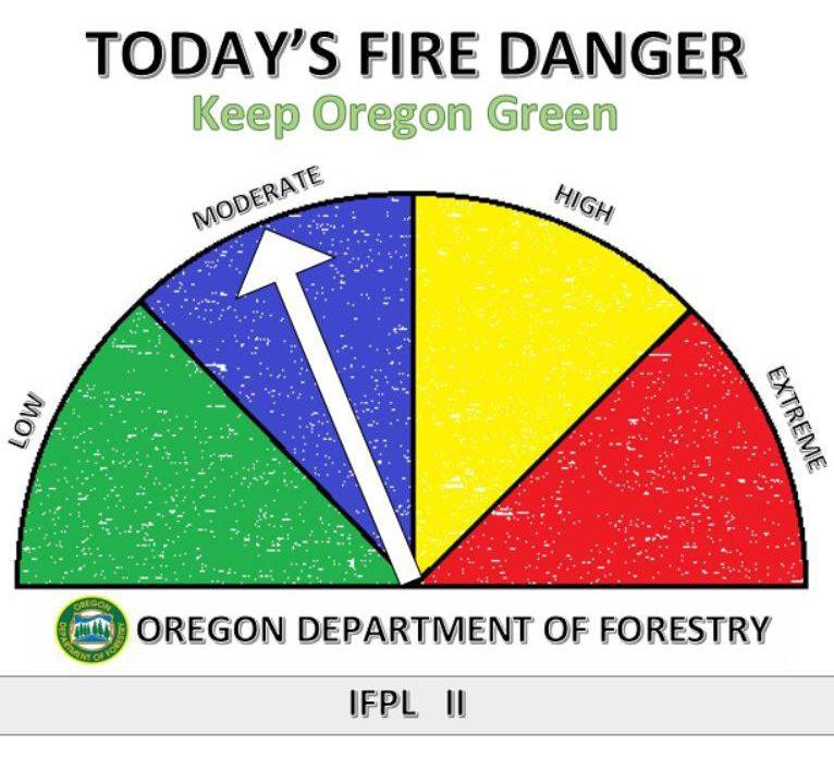 Fire-Danger-Moderate